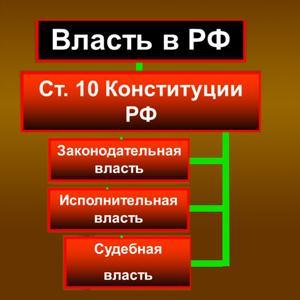 Органы власти Михайловки