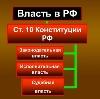 Органы власти в Михайловке